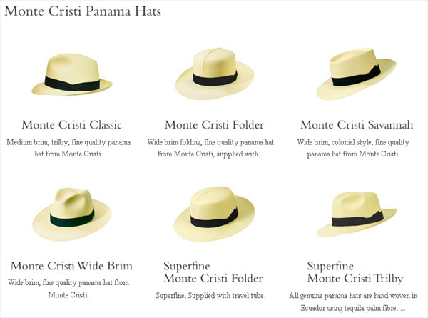 Panama modelli